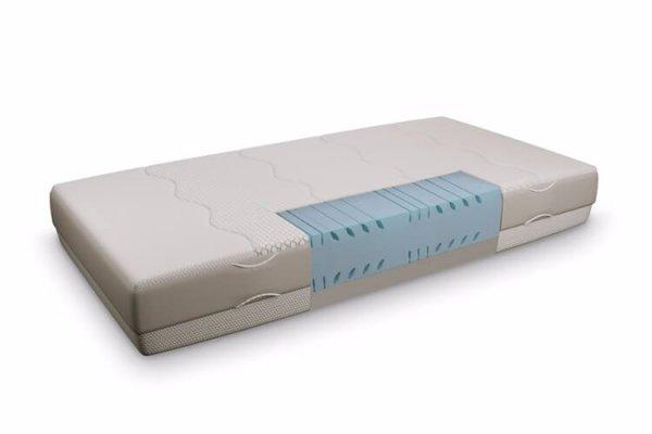 Comforte-matras-100-doorsnede